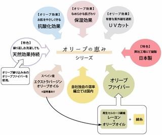 オリーブMAP.jpg